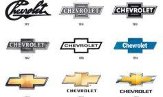 Chuyên Mua Ô Tô Chevrolet